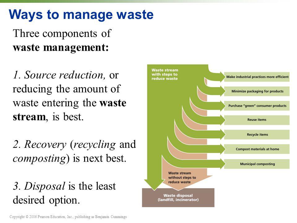 Waste Management Powerpoint Template - mandegarinfo - waste management ppt