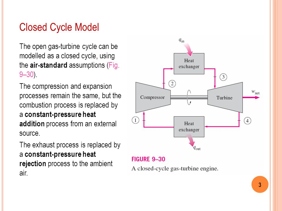 Problem Ideal and Actual Gas-Turbine (Brayton) Cycles 9\u201373 - ppt