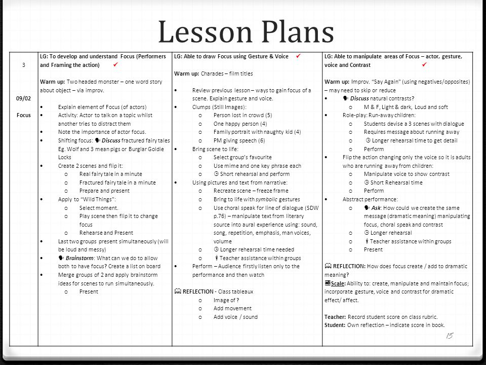 Using Learning Goals And Proficiency Scales In Drama Ppt