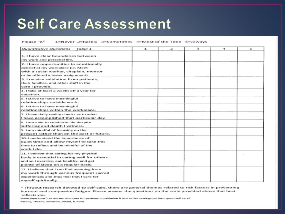 So Your Staff Needs a Self-Care Program? - ppt download