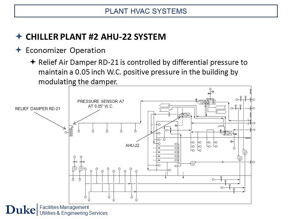 PLANT HVAC SYSTEMS DU-109-PP PLANT HVAC SYSTEMS - ppt download