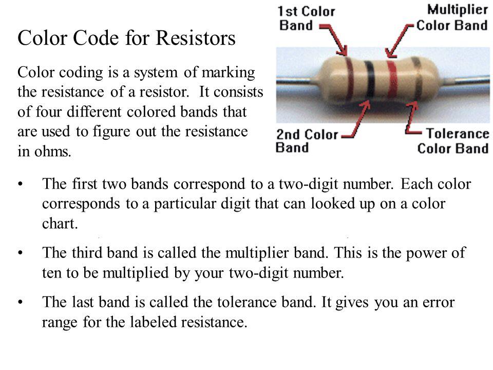 circuit wiring ohm39s law electronics textbook 15 d3fccozy ohms law electricity clip art wiring diagram for ofertasvuelo rh ofertasvuelo org