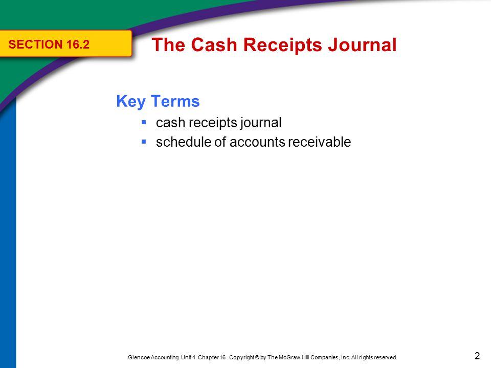 The Cash Receipts Journal - ppt download - Cash Recepit