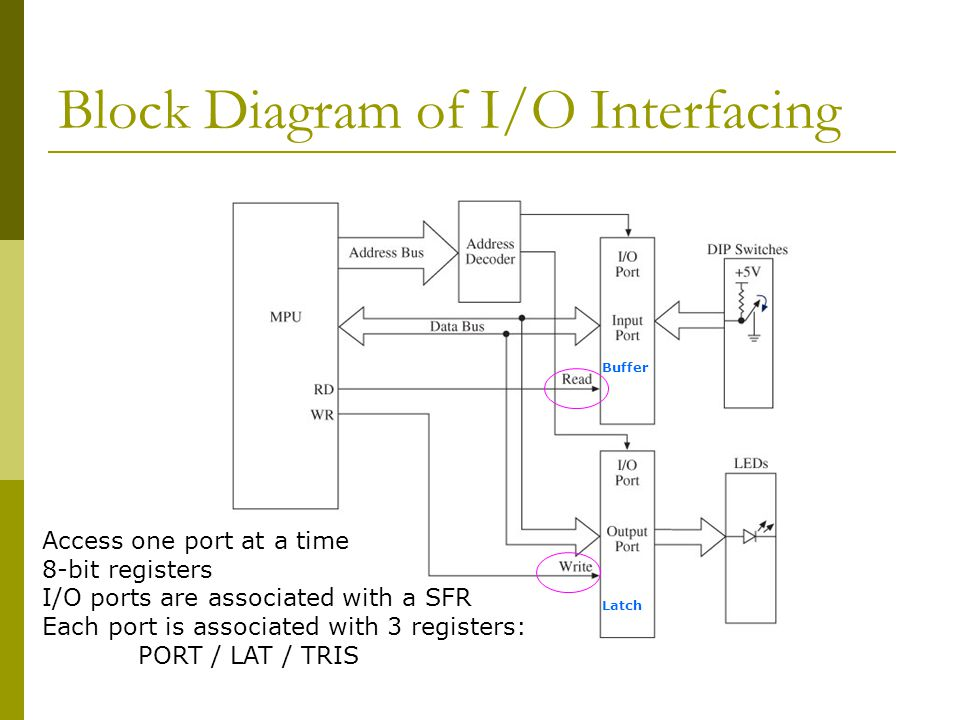 Holley Commander 950 Wiring Diagram Wiring Schematic Diagram
