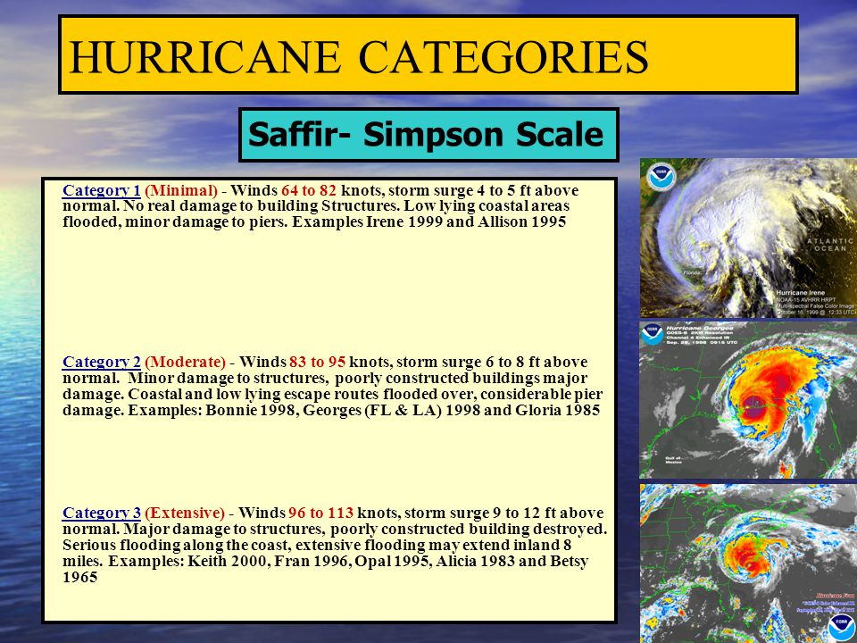 TROPICAL CYCLONES ppt download
