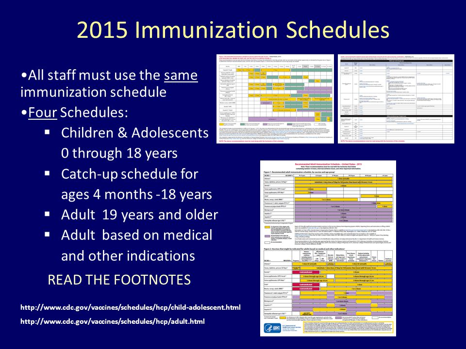 Immunizations for Children, Adolescents, and Adults - ppt download