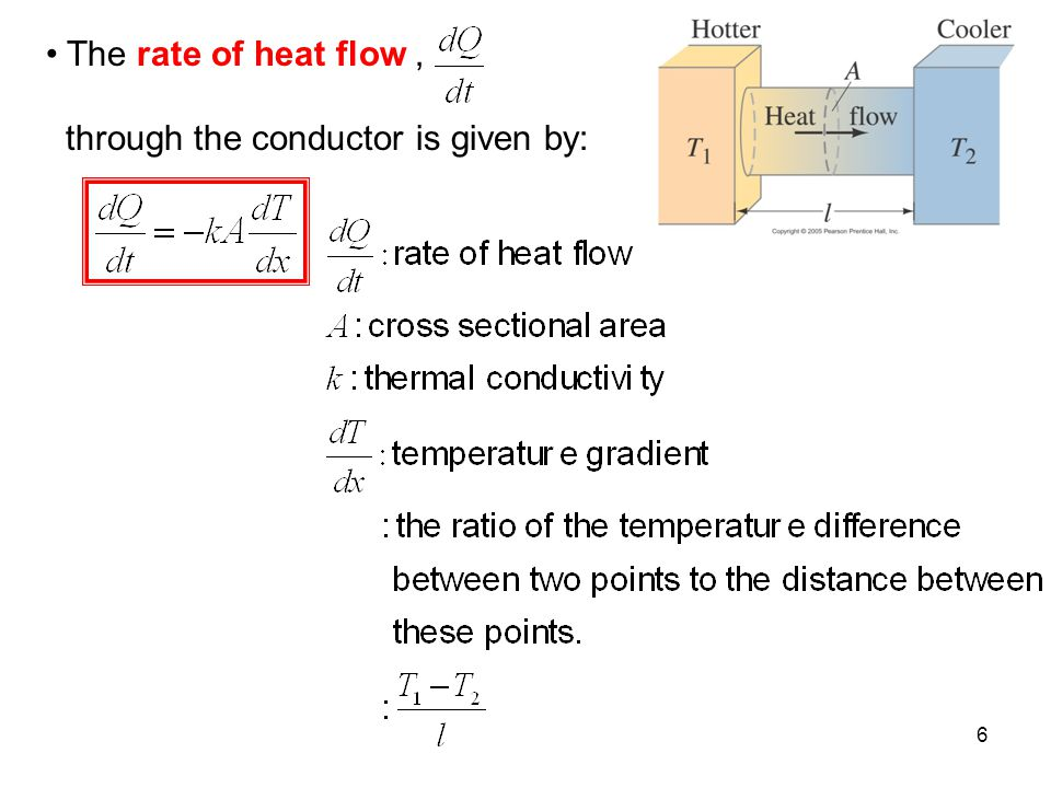 UNIT 13  HEAT 131 Thermal Conductivity 132 Thermal Expansion