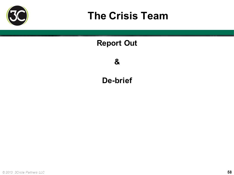 Belbin Team Roles Productive Teams Workshop - ppt download