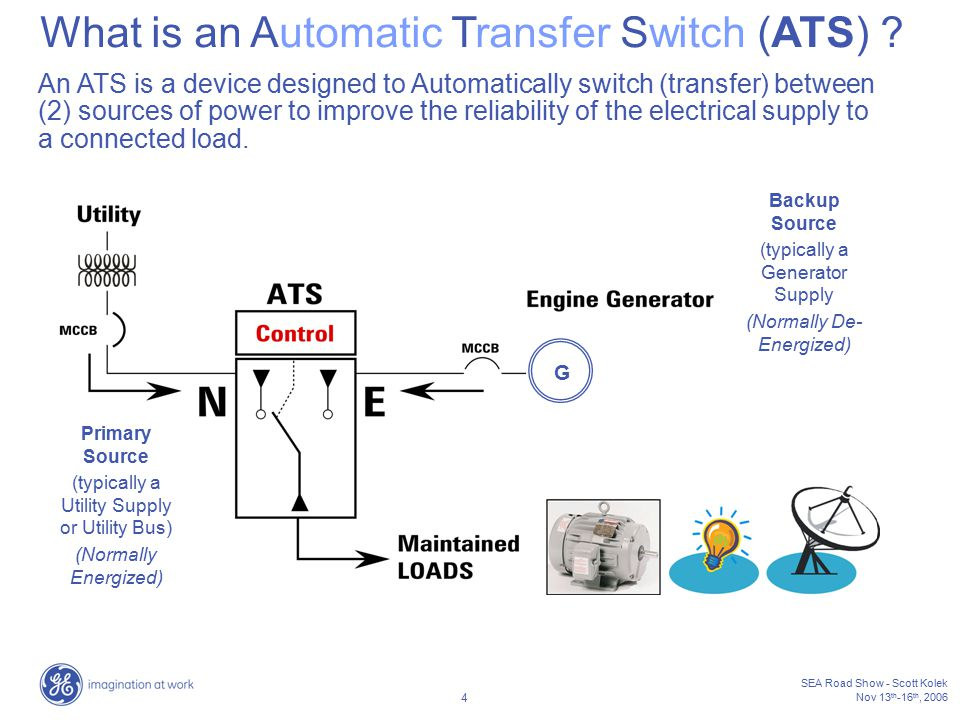 Automatic Transfer Switch (ATS) - ppt video online download