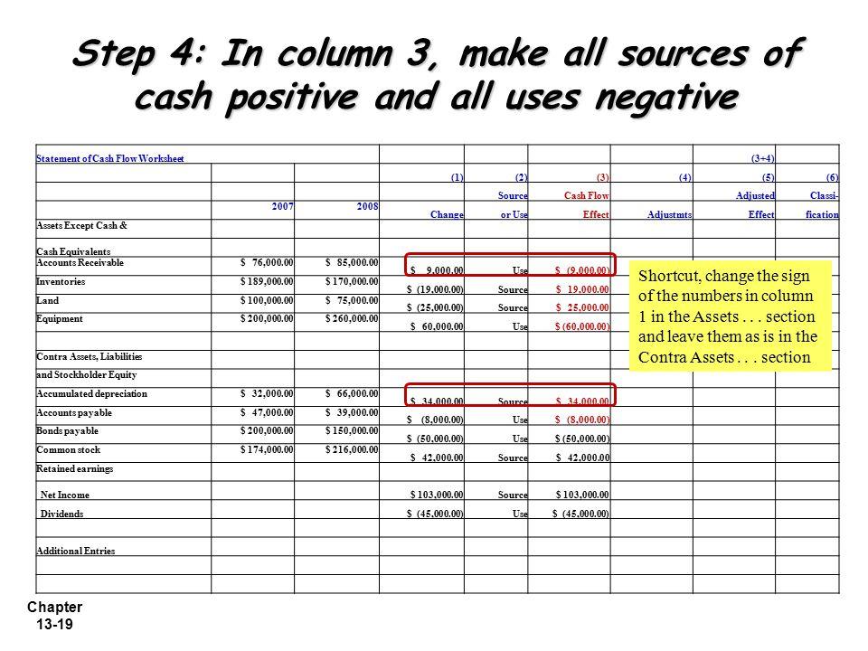 STATEMENT OF CASH FLOWS - ppt download