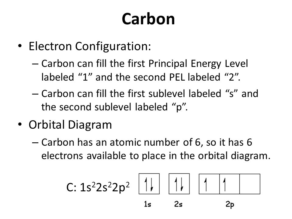 atomic diagram for carbon