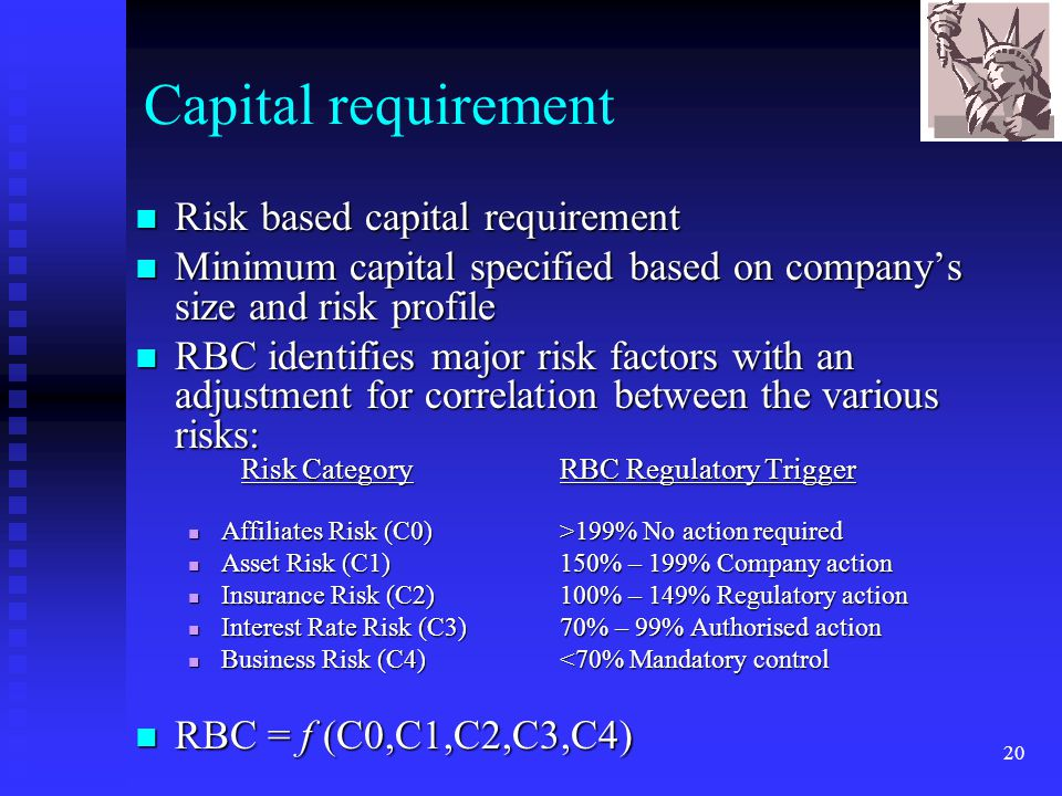 A Review Of The Capital Requirements For Life Insurers In