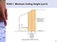 Ibc Minimum Ceiling Height Code | www.energywarden.net