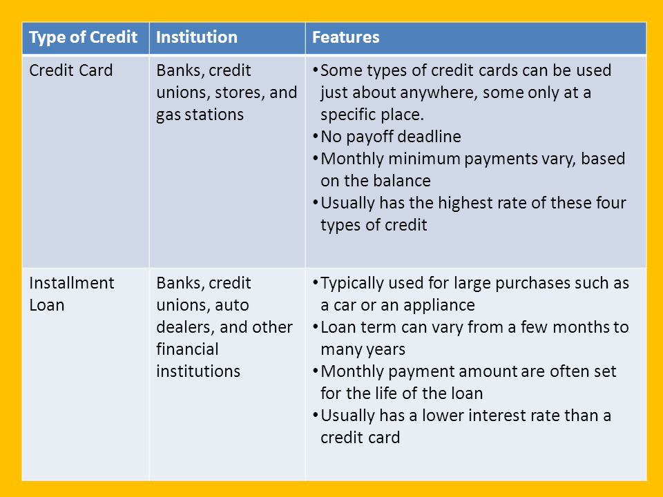 Credit - ppt download - loan to payoff credit cards