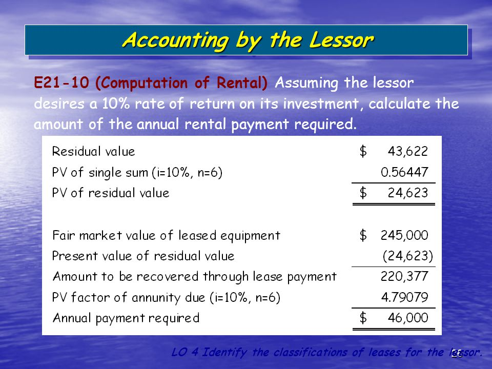 Accounting for Leases - ppt video online download