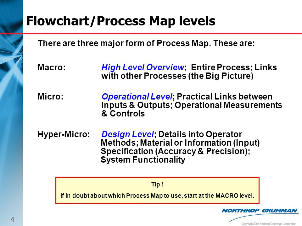 Flow Charts including Process Mapping - ppt video online download