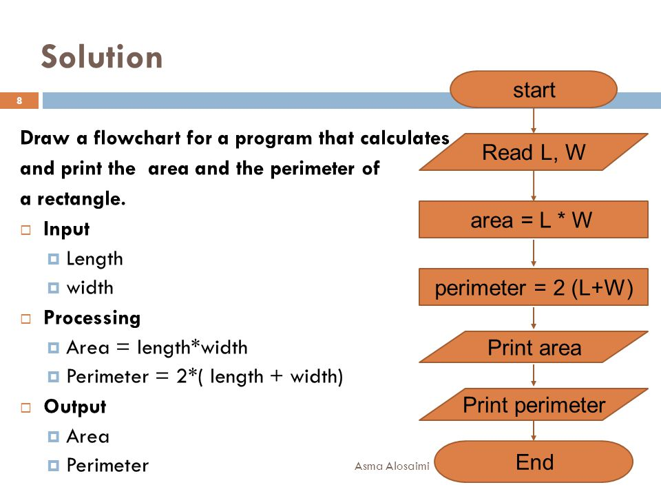 Flow chart Custom paper Writing Service
