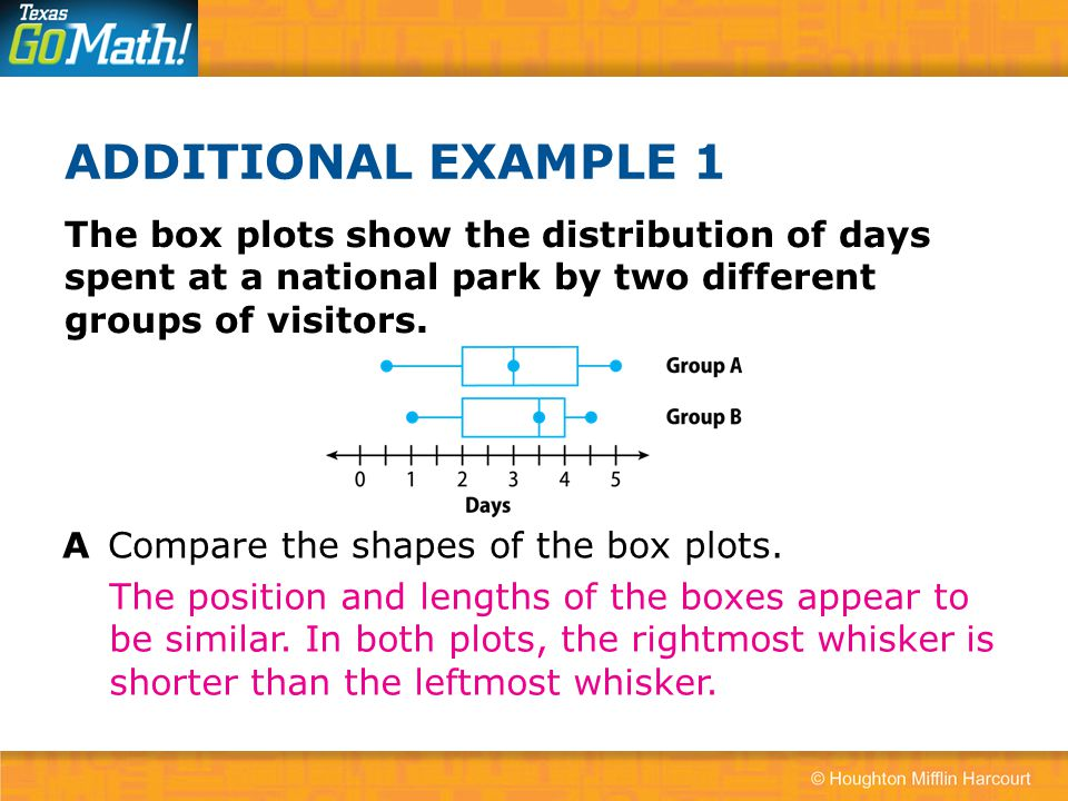 Comparing Data Displayed in Box Plots - ppt video online download