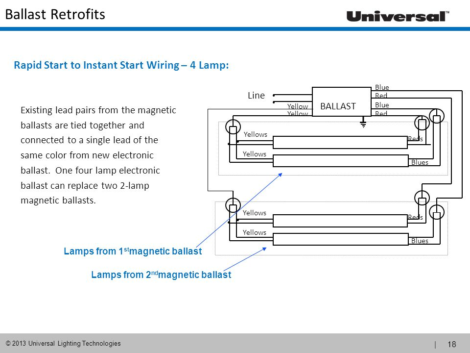 Rapid Start Lamps - Car-essay