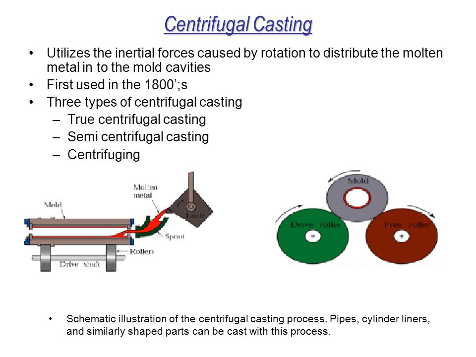 Metal Casting Processes - ppt video online download