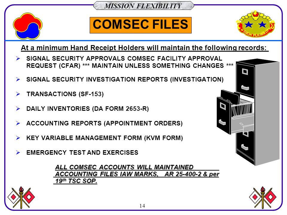 Comsec Handreceipt Holders Briefing Ppt Video Online
