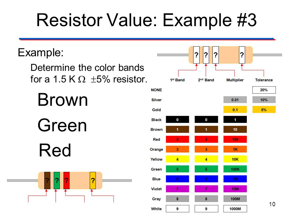 Resistor Color Codes Chart Choice Image - chart design for project - resistor color code chart