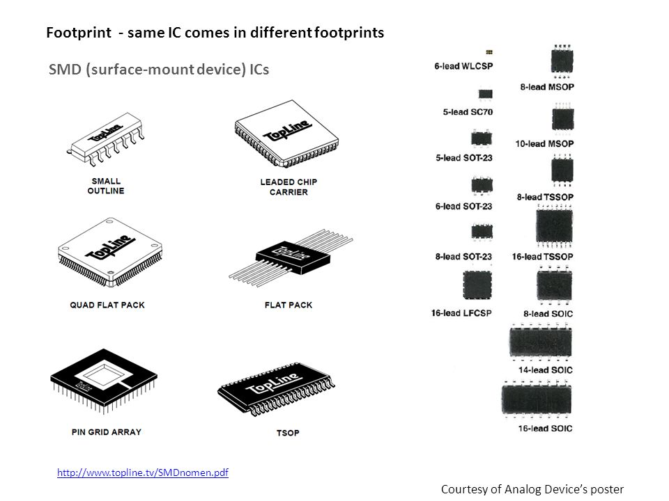 different types of integrated circuits ic types auto electricalintegrated circuit footprints