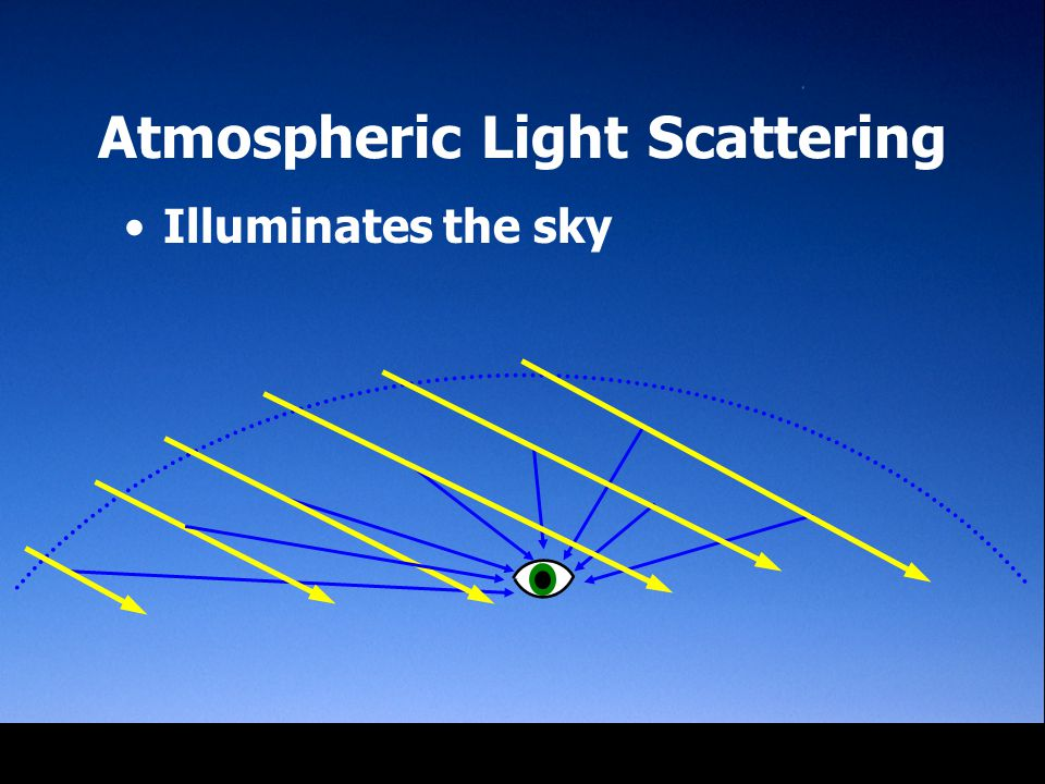 Rendering Outdoor Light Scattering in Real Time - ppt download