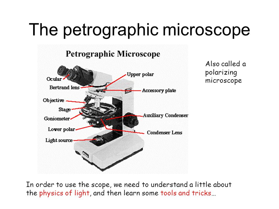 Optical Microscopy Study of how light passes through thin sections