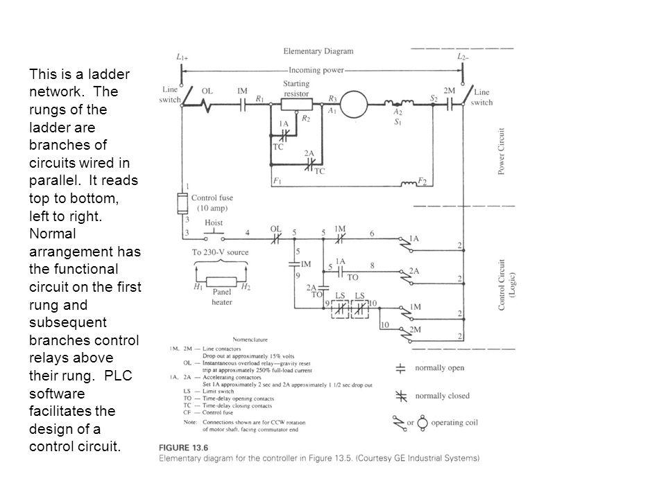 Ladder Hoist Wiring Diagram Control Ac Disconnect Diagram, Electric