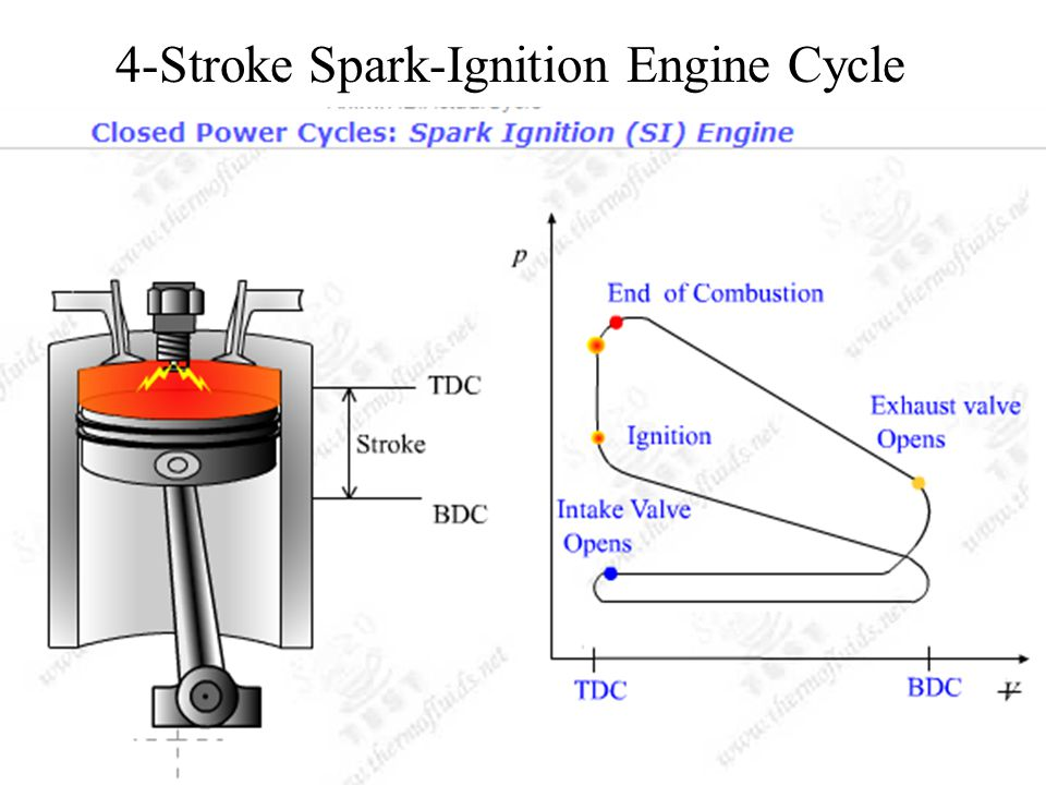 Internal Combustion Engine Theory - ppt download