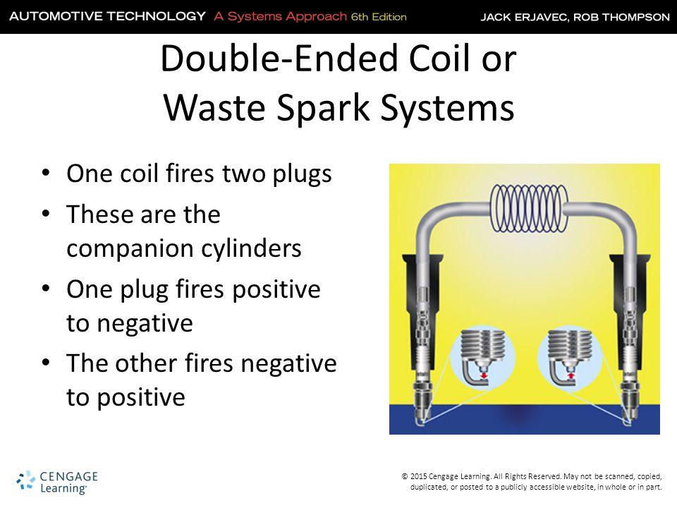 Waste Spark Coil Wiring Diagram - Wiring Diagram ONE Data
