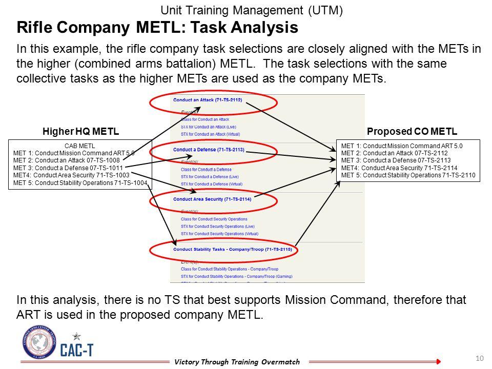 UTM Tutorial Develop the Company or Battalion Unit METL - ppt video