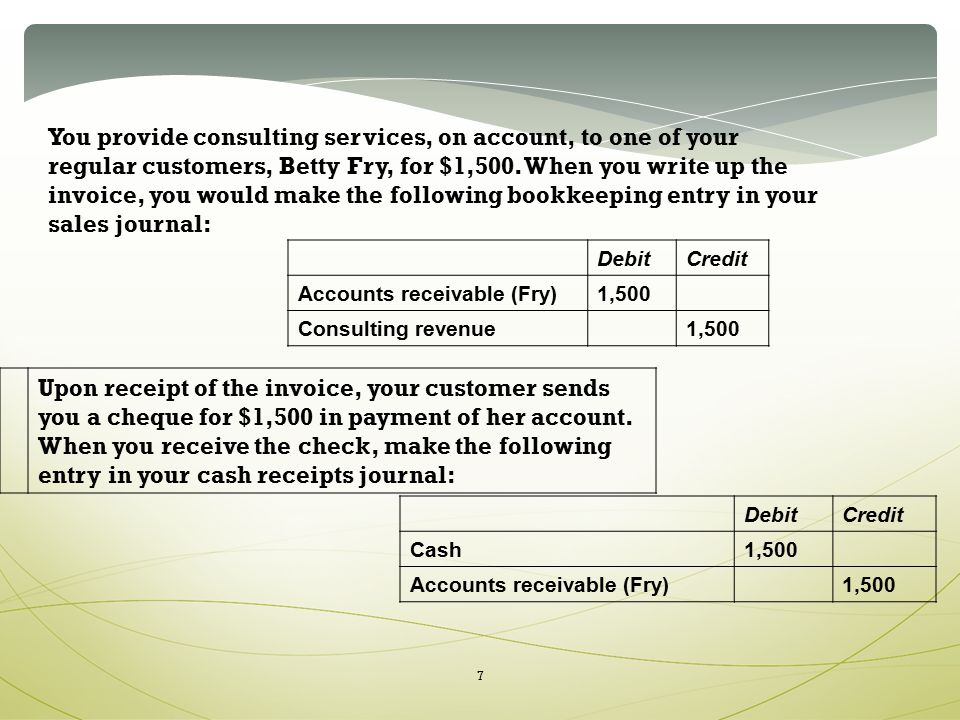 Understanding and Using Financial Statements - ppt download - How To Write Up An Invoice