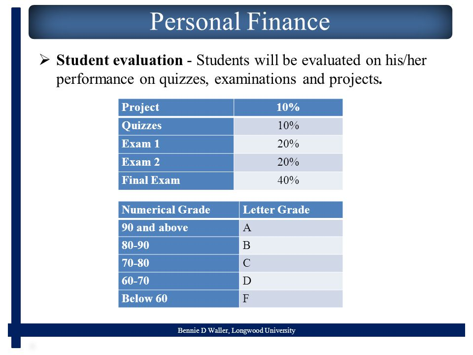 Economics and Personal Finance - ppt video online download
