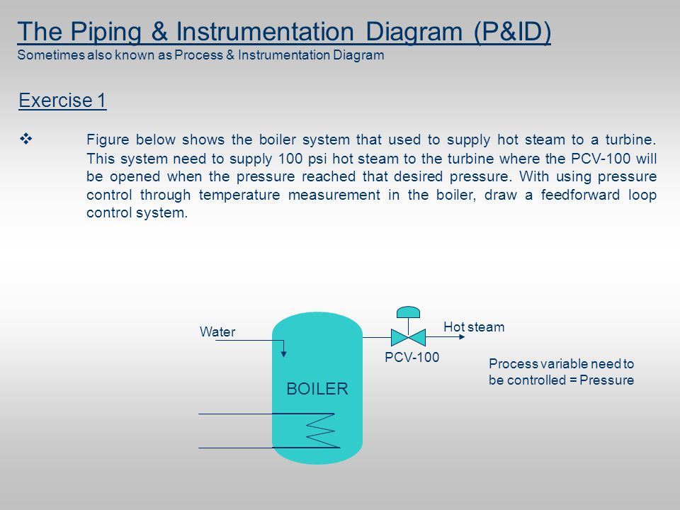 PIPING AND INSTRUMENTATION DIAGRAM (PID) - ppt download