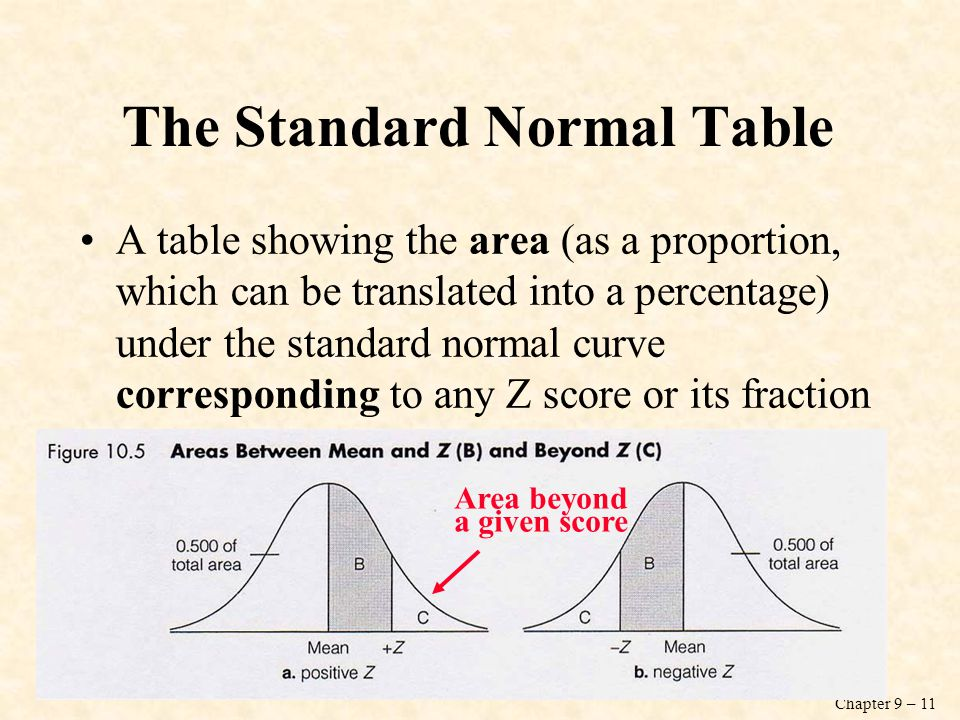 Chapter 9 The Normal Distribution - ppt download