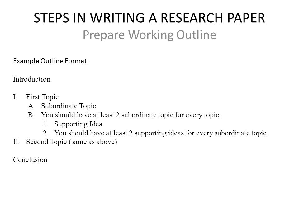 Steps to writing a research paper outline Custom paper Academic