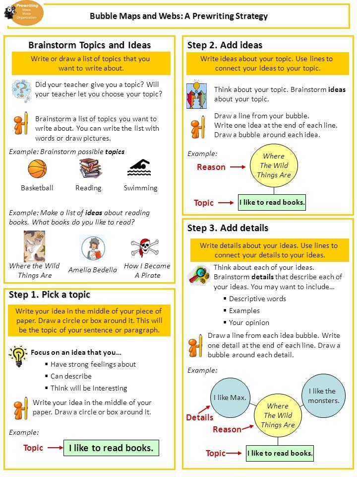 Prewriting Strategies Brainstorming for Kindergarten - 3rd Grade