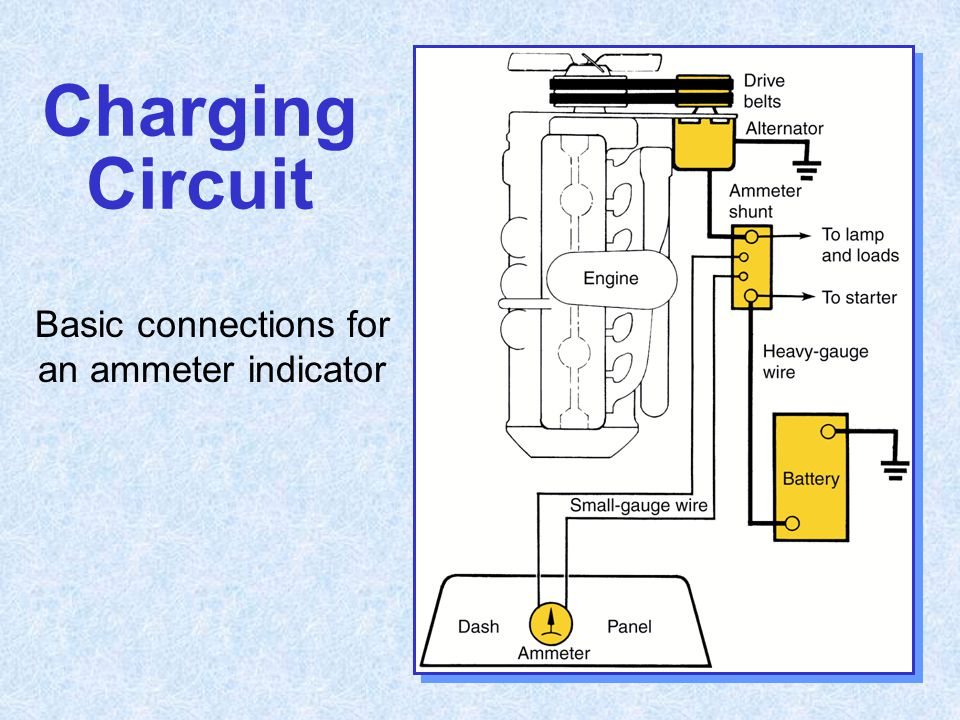 Chapter 33 Charging System Fundamentals - ppt video online download