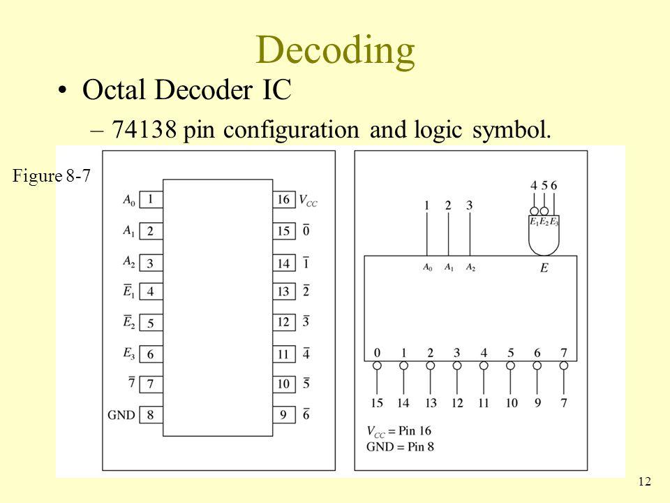 Ic 74ls138 Logic Diagram Wiring Diagram Database