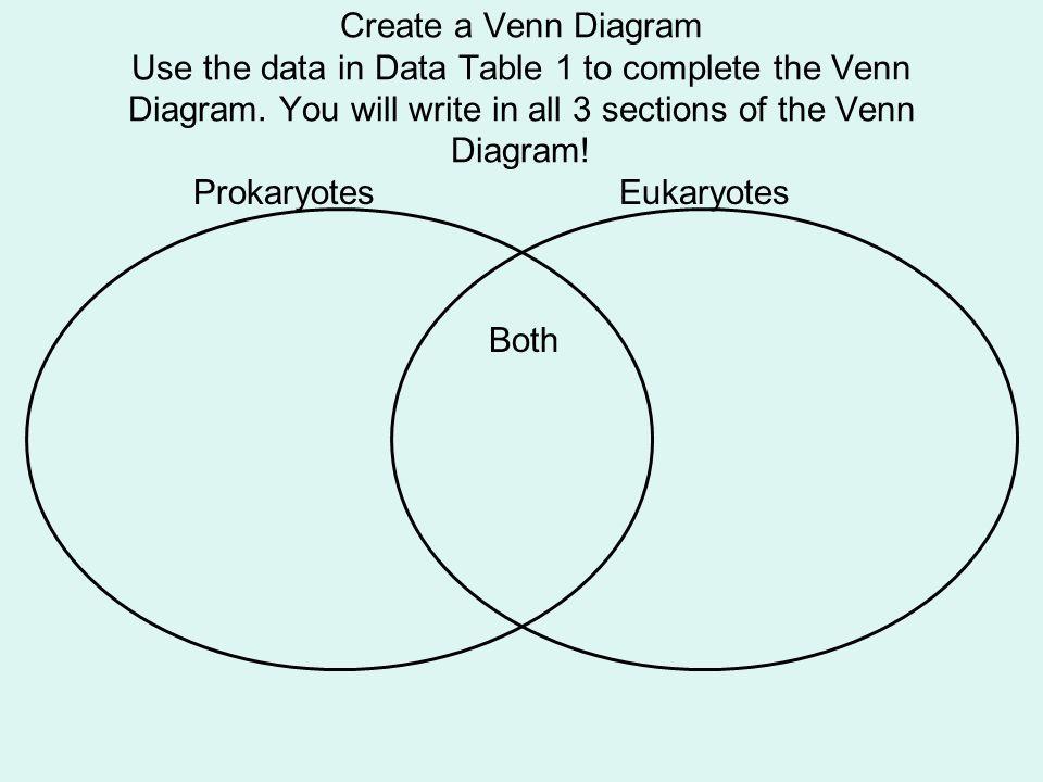 Prokaryotic versus Eukaryotic Cells - ppt download