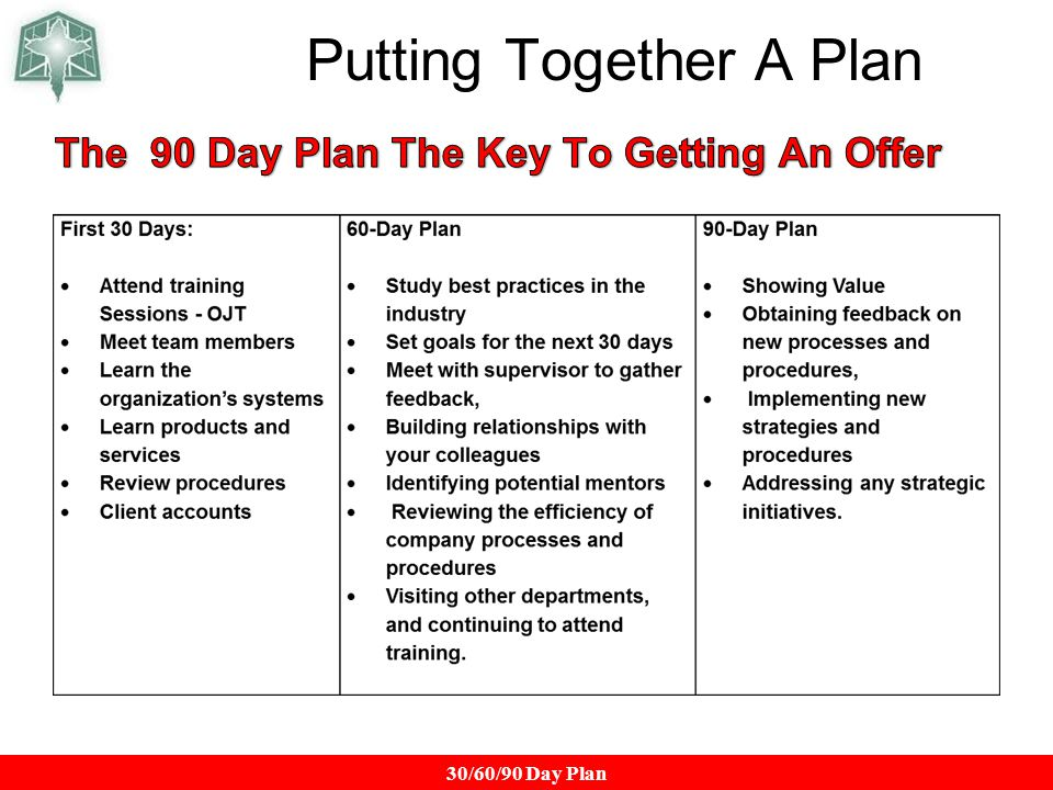 The 90 Day Plan A Key To Getting an Offer - ppt video online download
