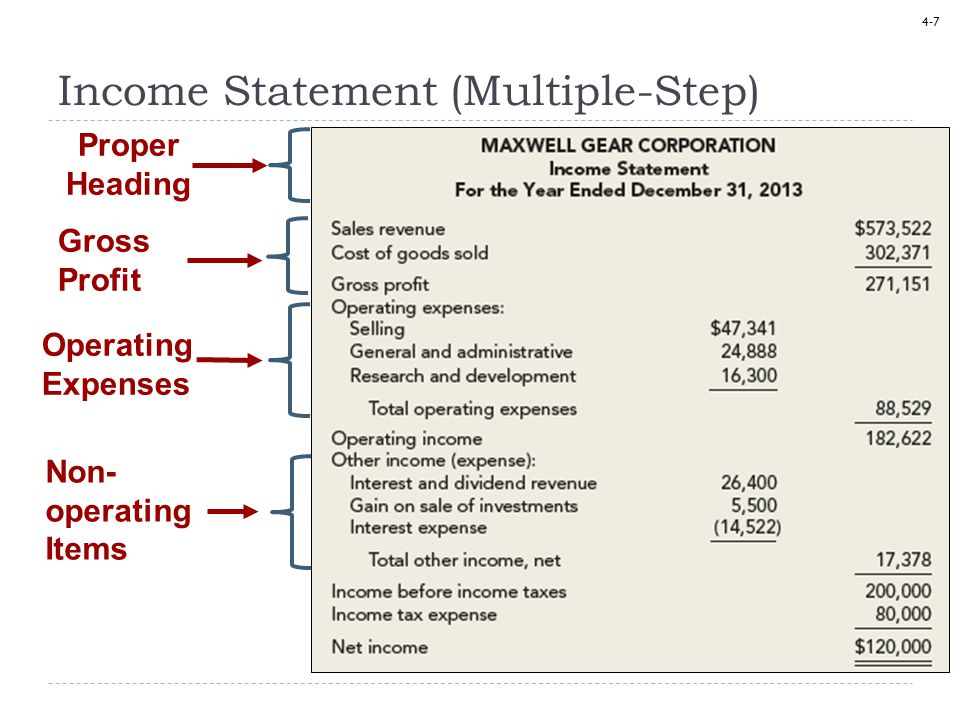 The Income Statement, and Comprehensive Income - ppt download