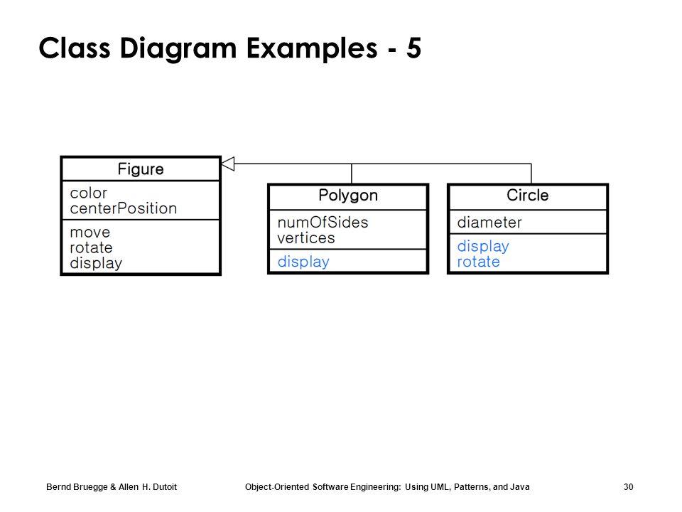 uml diagram examples ppt
