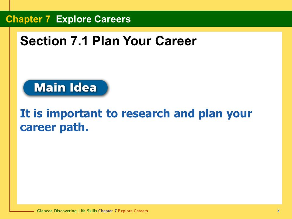 7 Contents Chapter Explore Careers Section 71 Plan Your Career - how to plan your career path