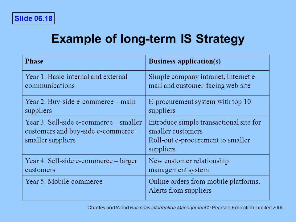 Definition of informal planning Homework Academic Service