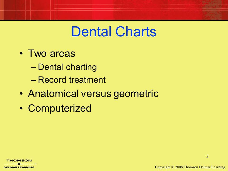 14 Dental Charting - ppt video online download