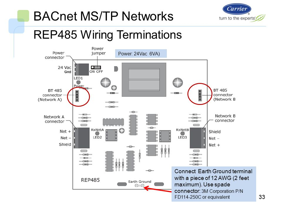 Bacnet Ms Tp Wiring Guide Wiring Diagram