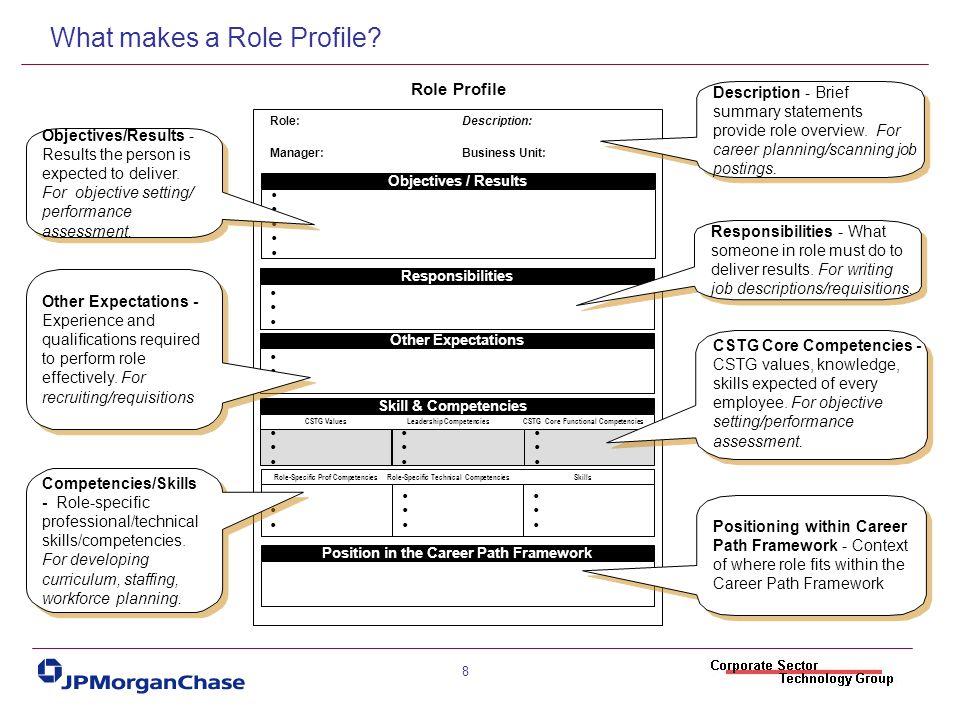 Career Path Framework - ppt video online download - planning a career path